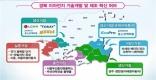 [경북도청]경북도, 4차산업 핵심부품·소재 생산기업 집적화 기반 구축