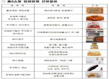 [경북도청]중소기업 홈쇼핑 입점지원사업 방송 실시