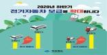 [경북도청]하반기 구매보조금 확대해 전기자동차 늘린다