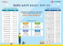 [경북도청]농번기 일손지원... 선제적 인력공급 추진