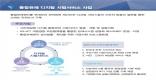 [구미]통합관제 디지털시범서비스 실증지원 사업 추진