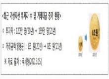 [경북도청]체납자 소유 비트코인 등 가상화폐 압류