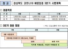 [경북도청]코로나19 예방접종 9월까지 도민70% 접종 목표