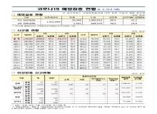[경북도청]경상북도, 코로나19 예방접종 현황(8.2 21시 기준)
